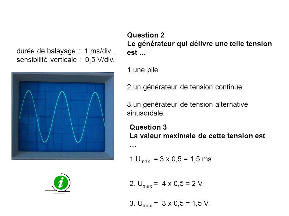 durée de balayage : 1 ms/div. sensibilité verticale : 0,5 V/div. Question 3 La valeur maximale de cette tension est … 1.U max = 3 x 0,5 = 1,5 ms 2. U