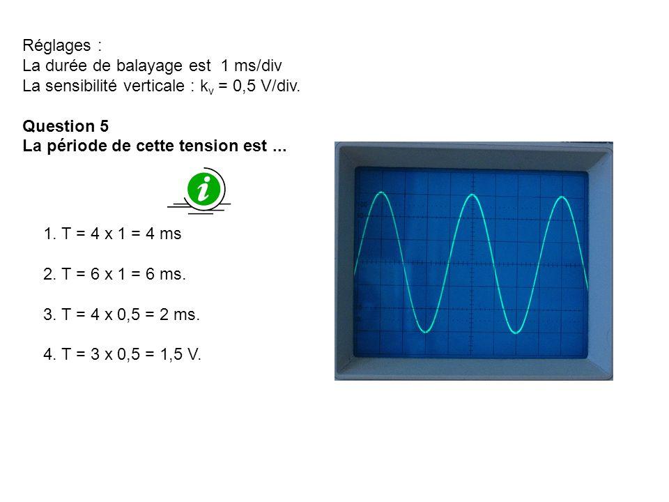 Réglages : La durée de balayage est 1 ms/div La sensibilité verticale : k v = 0,5 V/div. Question 5 La période de cette tension est... 1. T = 4 x 1 =