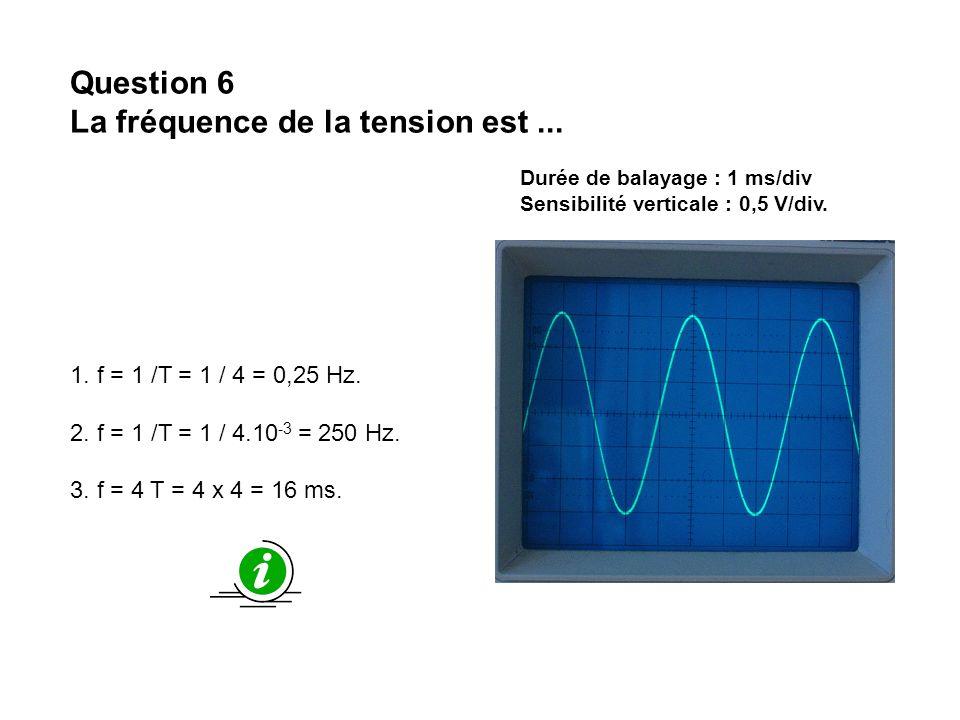 Question 6 La fréquence de la tension est... Durée de balayage : 1 ms/div Sensibilité verticale : 0,5 V/div. 1. f = 1 /T = 1 / 4 = 0,25 Hz. 2. f = 1 /