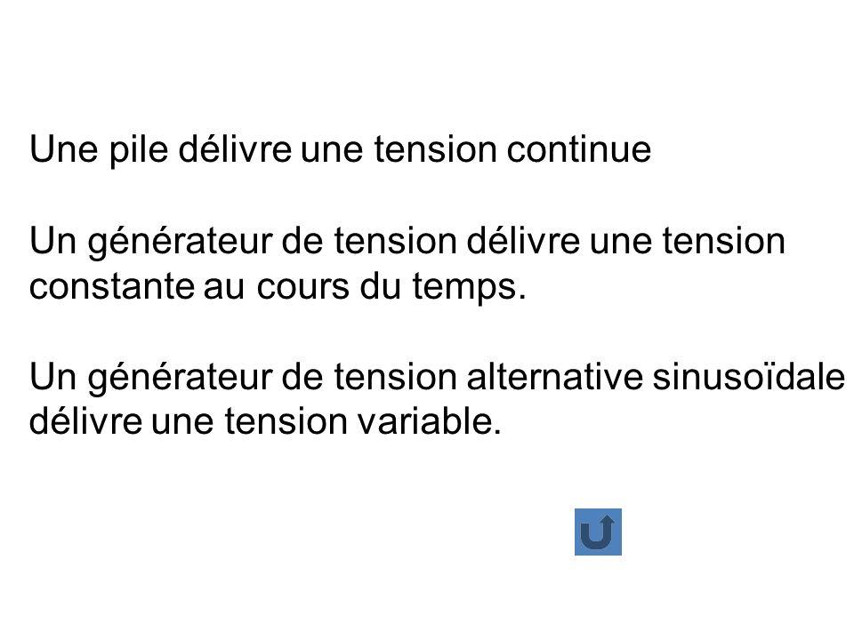 Une pile délivre une tension continue Un générateur de tension délivre une tension constante au cours du temps. Un générateur de tension alternative s