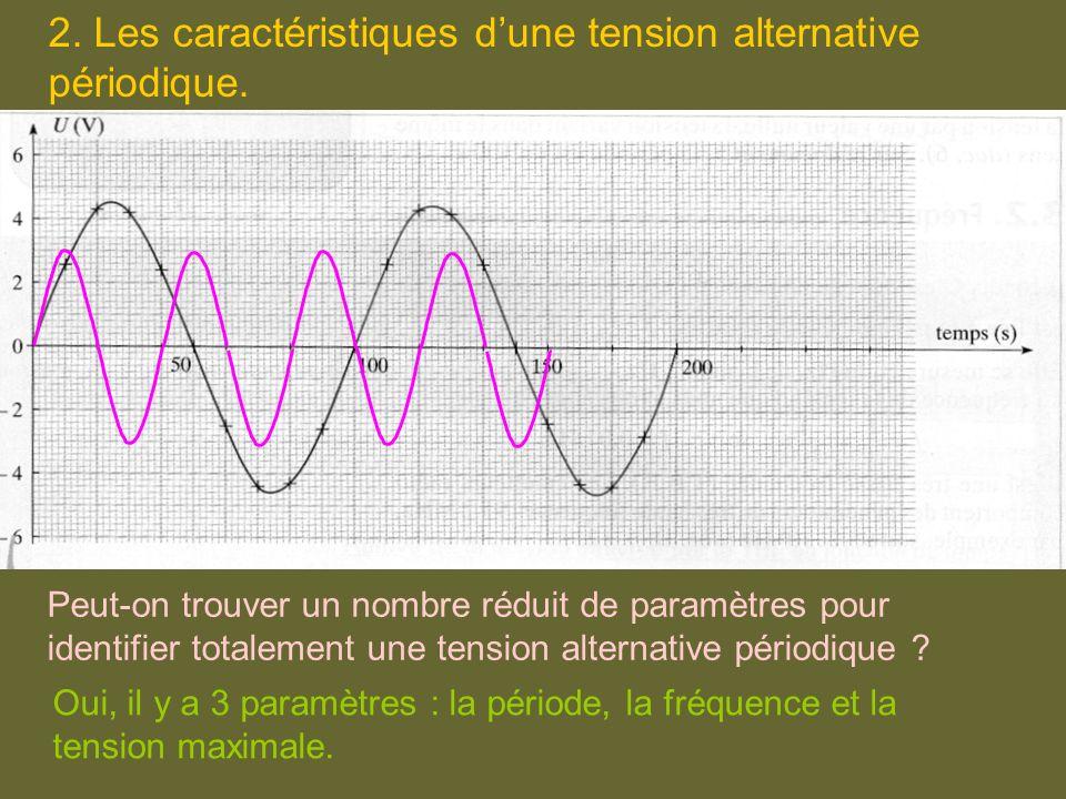 2. Les caractéristiques dune tension alternative périodique. Peut-on trouver un nombre réduit de paramètres pour identifier totalement une tension alt