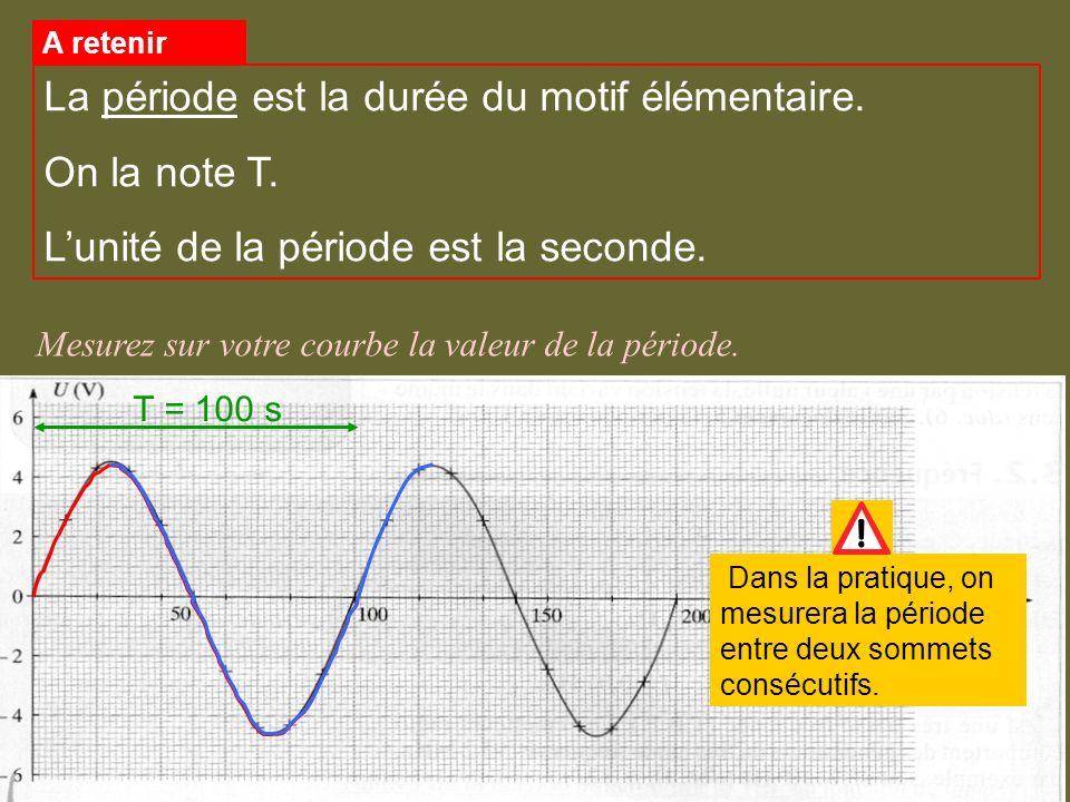 Mesurez sur votre courbe la valeur de la période. T = 100 s Dans la pratique, on mesurera la période entre deux sommets consécutifs. La période est la