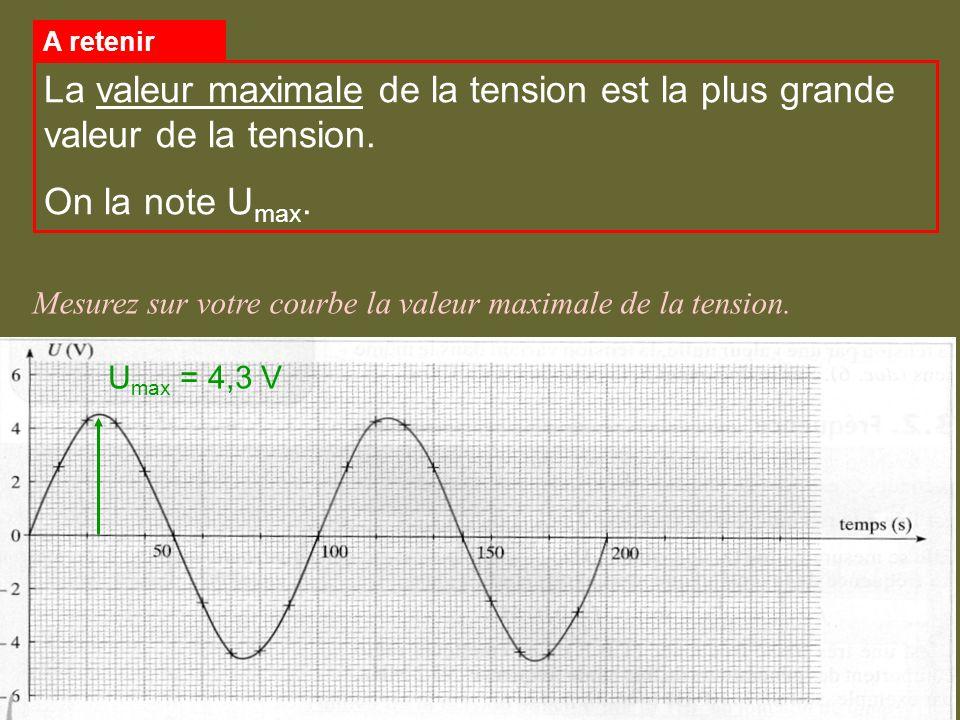 Mesurez sur votre courbe la valeur maximale de la tension. U max = 4,3 V La valeur maximale de la tension est la plus grande valeur de la tension. On