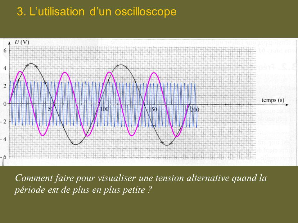 3. Lutilisation dun oscilloscope Comment faire pour visualiser une tension alternative quand la période est de plus en plus petite ?