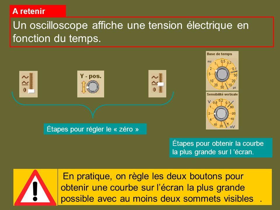 Un oscilloscope affiche une tension électrique en fonction du temps. A retenir En pratique, on règle les deux boutons pour obtenir une courbe sur lécr