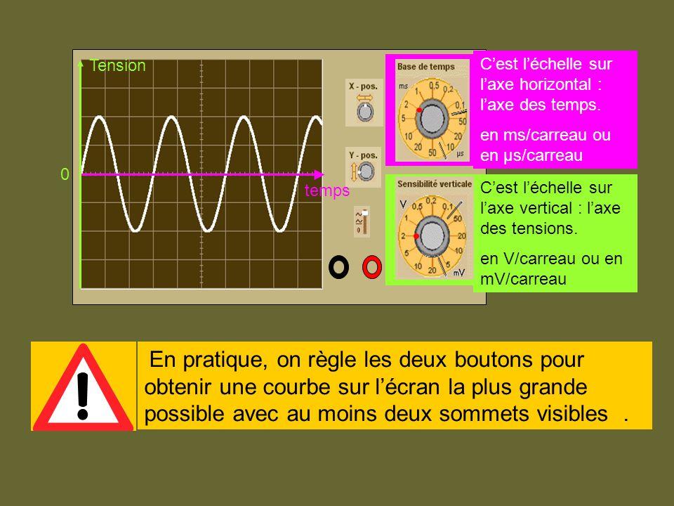temps Tension 0 Cest léchelle sur laxe horizontal : laxe des temps. en ms/carreau ou en µs/carreau Cest léchelle sur laxe vertical : laxe des tensions