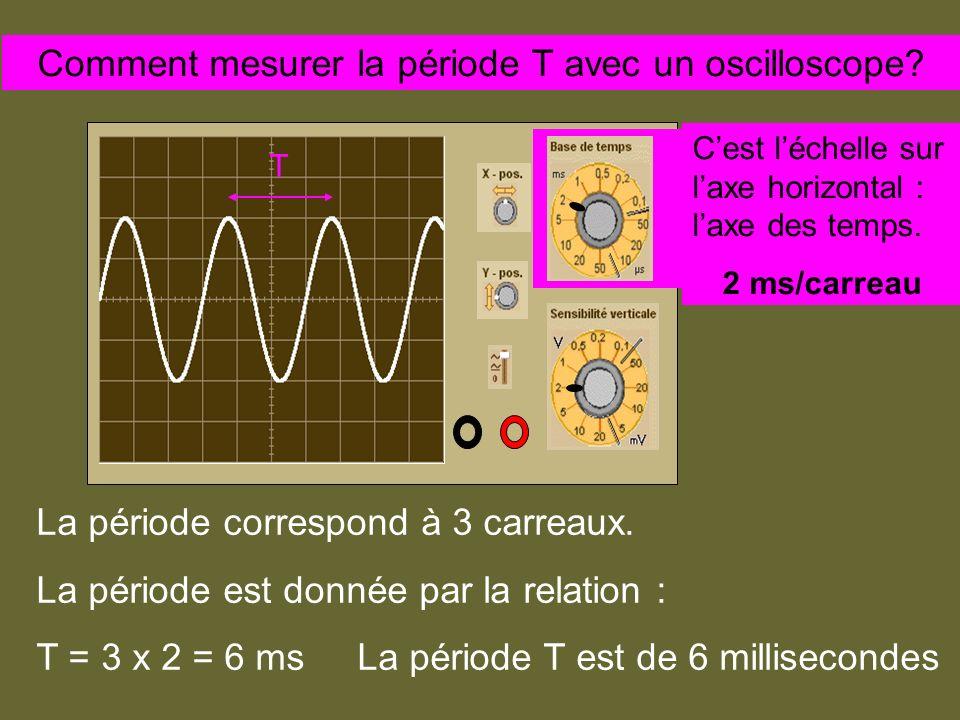 Cest léchelle sur laxe horizontal : laxe des temps. 2 ms/carreau Comment mesurer la période T avec un oscilloscope? T La période correspond à 3 carrea