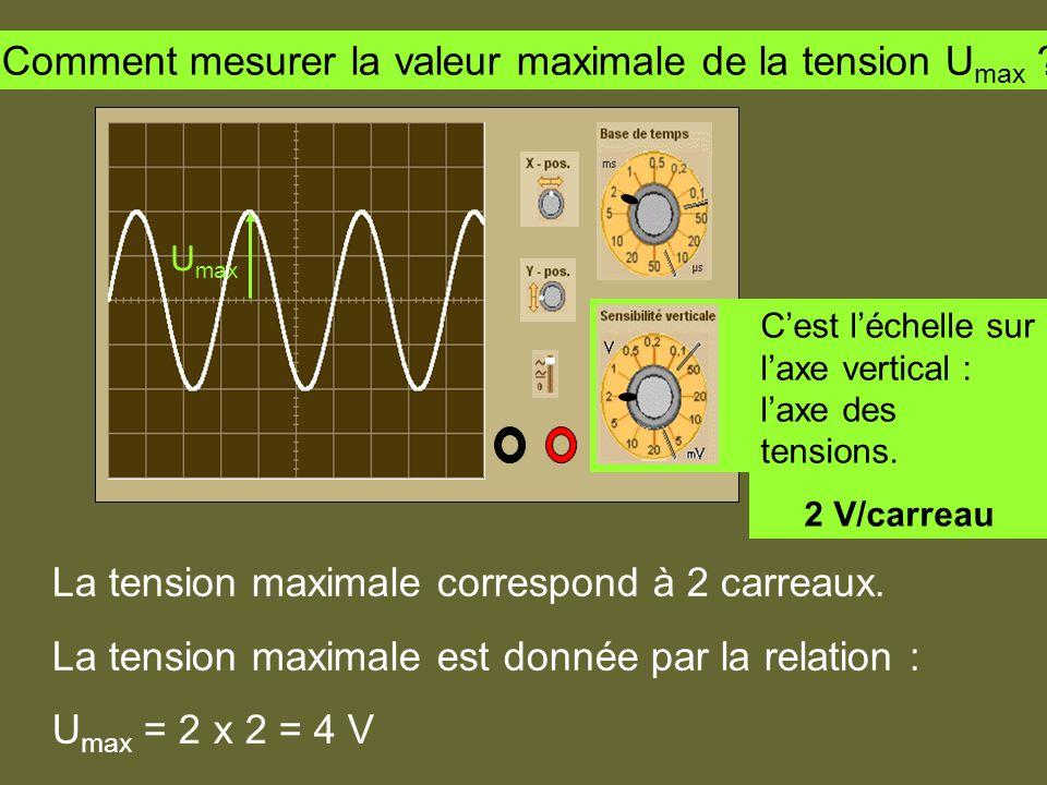 Comment mesurer la valeur maximale de la tension U max ? La tension maximale correspond à 2 carreaux. La tension maximale est donnée par la relation :