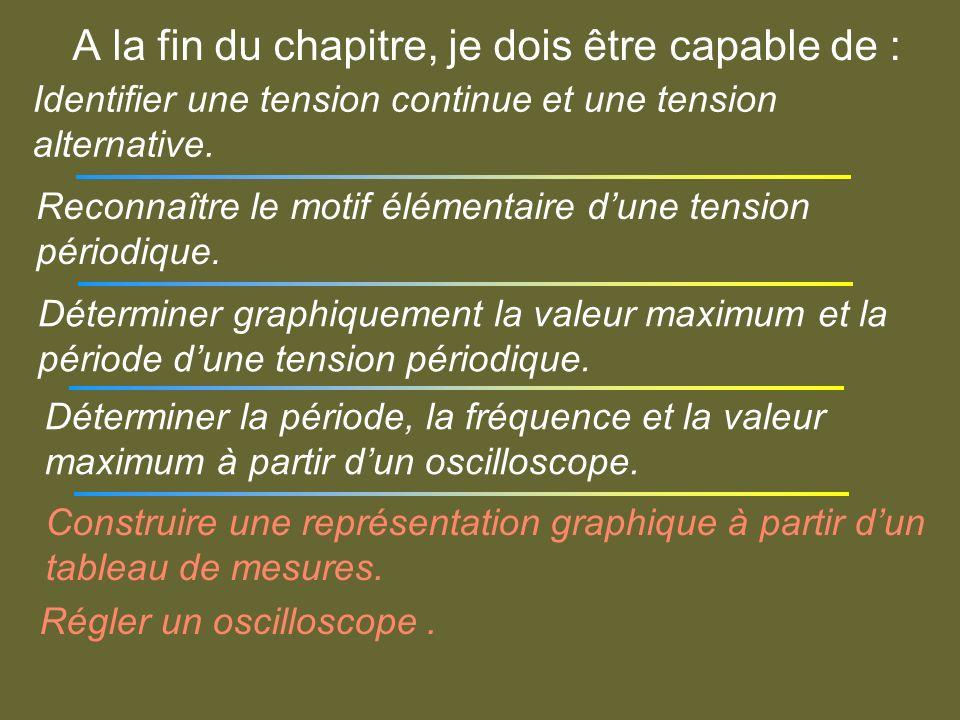 A la fin du chapitre, je dois être capable de : Identifier une tension continue et une tension alternative. Reconnaître le motif élémentaire dune tens