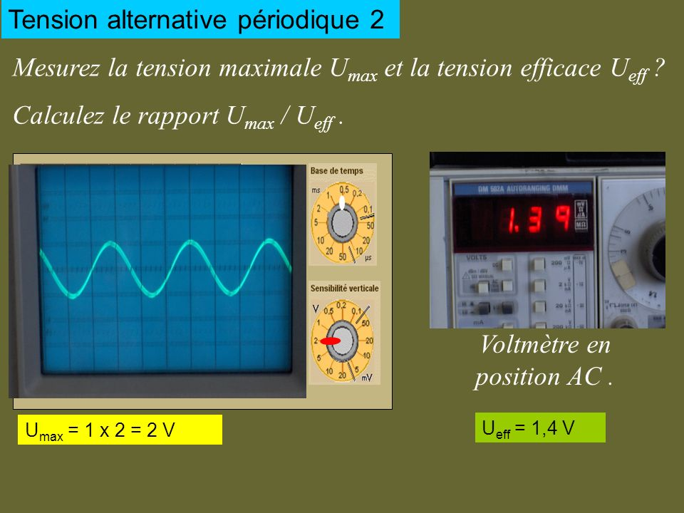 Mesurez la tension maximale U max et la tension efficace U eff ? Calculez le rapport U max / U eff. Tension alternative périodique 2 Voltmètre en posi