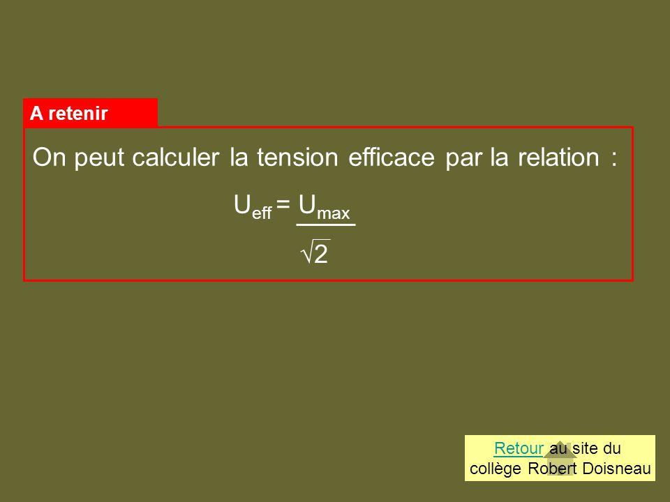 On peut calculer la tension efficace par la relation : U eff = U max 2 A retenir Retour au site du collège Robert Doisneau