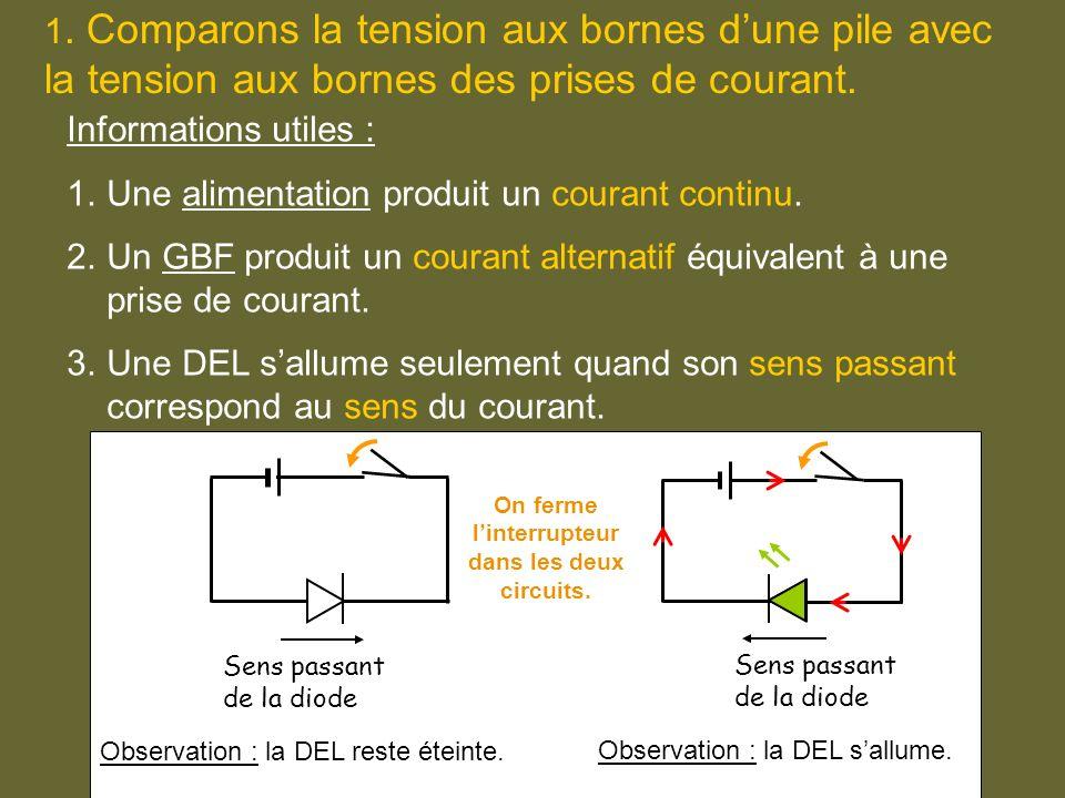 1. Comparons la tension aux bornes dune pile avec la tension aux bornes des prises de courant. Informations utiles : 1.Une alimentation produit un cou