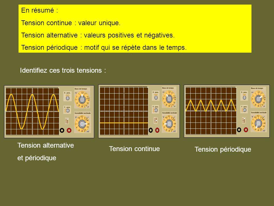 2.Les caractéristiques dune tension alternative périodique.