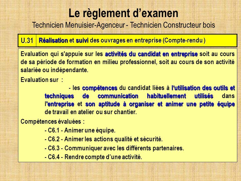 U.31 Réalisation et suivi des ouvrages en entreprise (Compte-rendu ) activités du candidat en entreprise Evaluation qui s'appuie sur les activités du