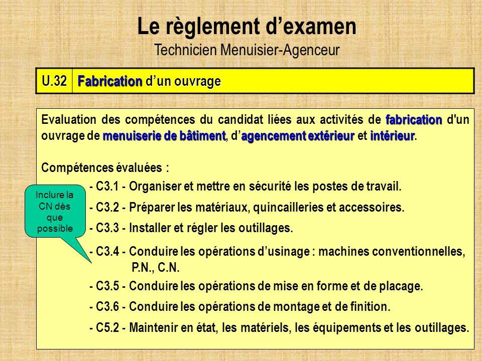 U.32 Fabrication dun ouvrage fabrication menuiseriedebâtimentagencementextérieur intérieur Evaluation des compétences du candidat liées aux activités