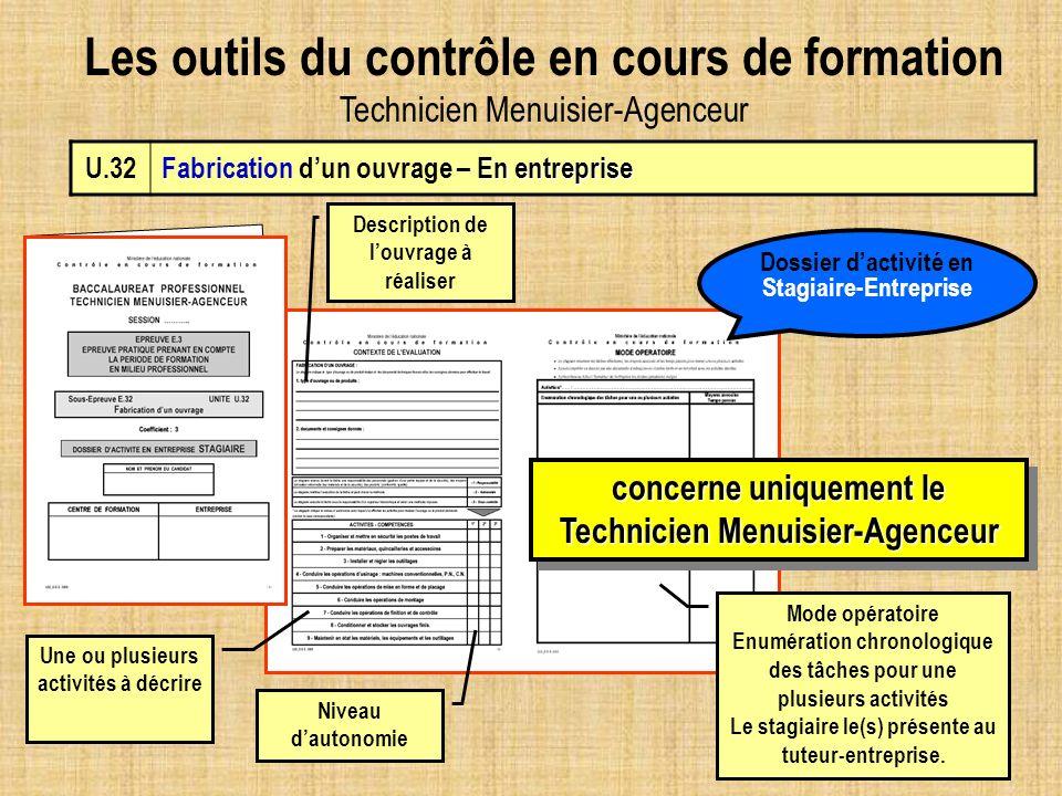 Les outils du contrôle en cours de formation Technicien Menuisier-Agenceur U.32 En entreprise Fabrication dun ouvrage – En entreprise concerne uniquem