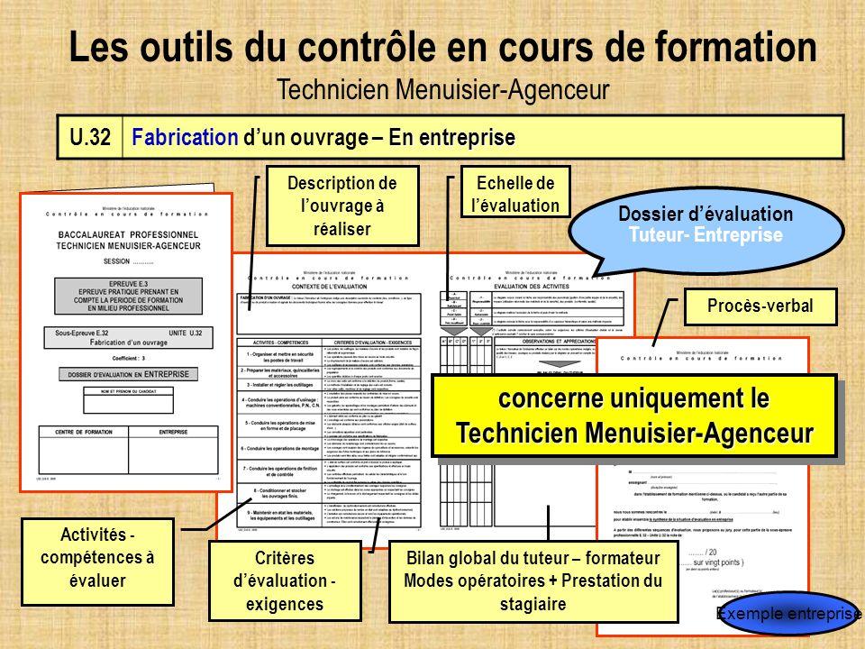 Les outils du contrôle en cours de formation Technicien Menuisier-Agenceur U.32 En entreprise Fabrication dun ouvrage – En entreprise Description de l