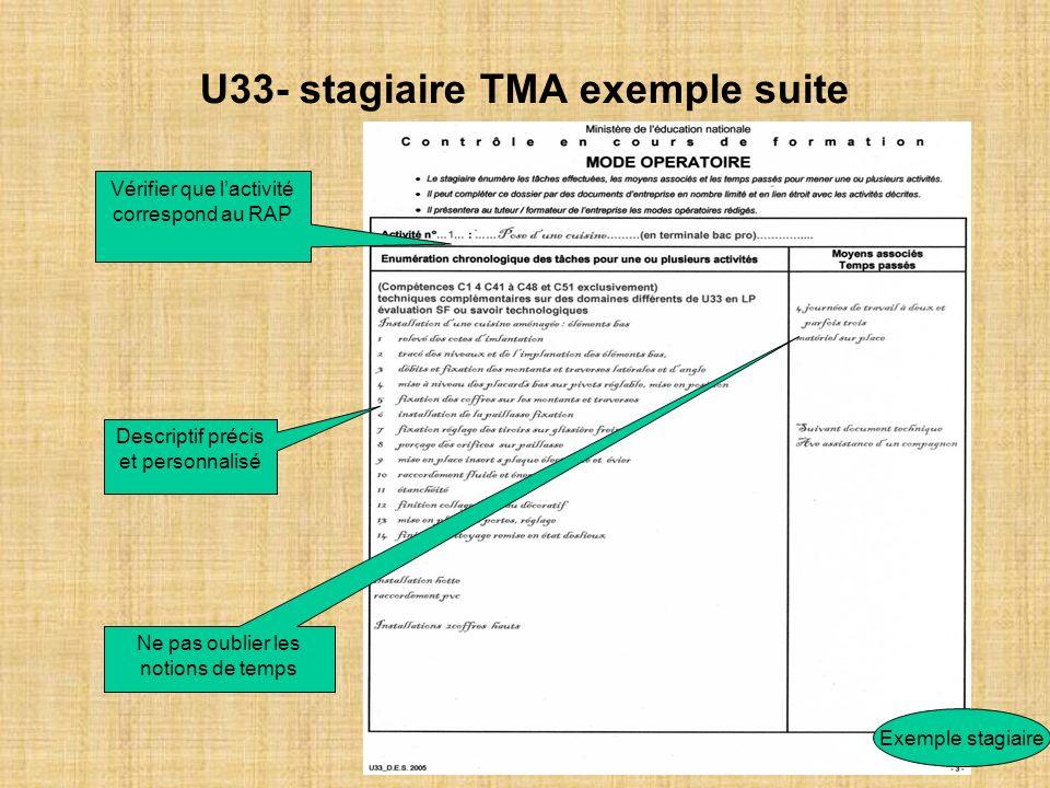 U33- stagiaire TMA exemple suite Descriptif précis et personnalisé Vérifier que lactivité correspond au RAP Ne pas oublier les notions de temps Exempl