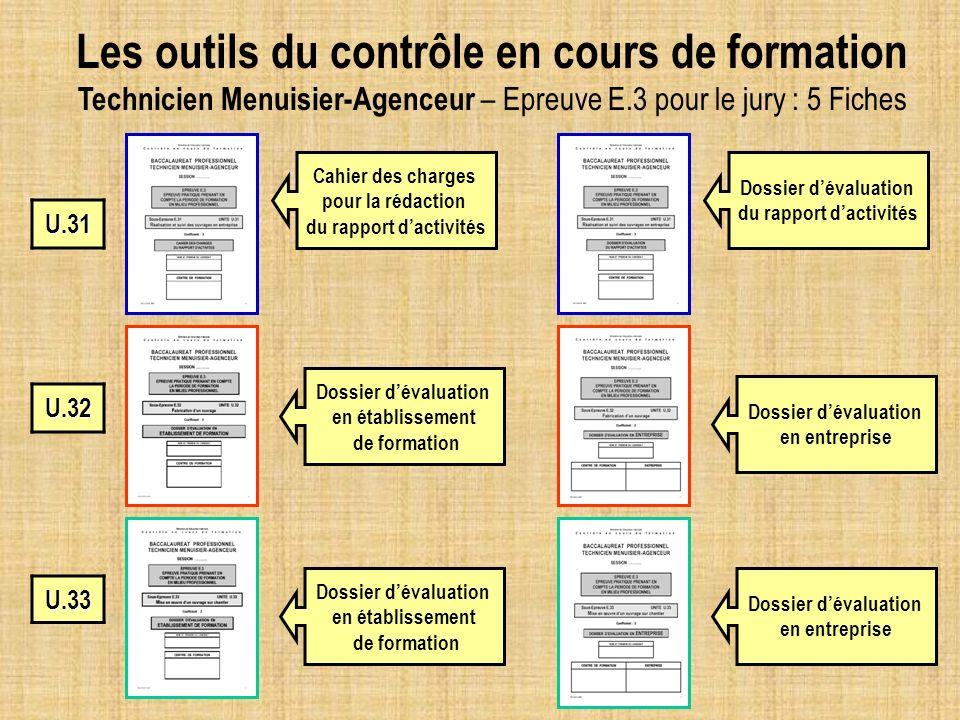 Les outils du contrôle en cours de formation Technicien Menuisier-Agenceur – Epreuve E.3 pour le jury : 5 Fiches U.31 U.32 U.33 Cahier des charges pou