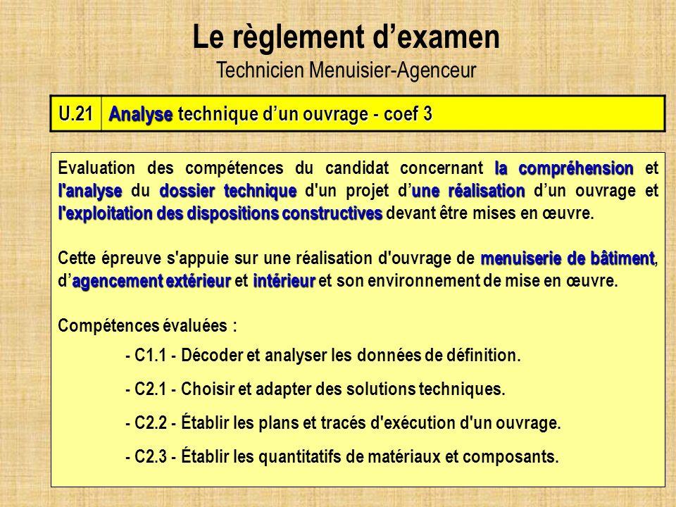 U.21 Analyse technique dun ouvrage - coef 3 la compréhension l'analysedossier techniqueuneréalisation l'exploitation des dispositions constructives Ev