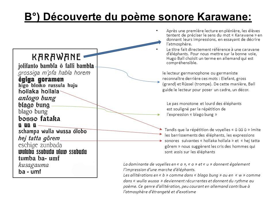 B°) Découverte du poème sonore Karawane: Après une première lecture en plénière, les élèves tentent de préciser le sens du mot « Karawane » en donnant