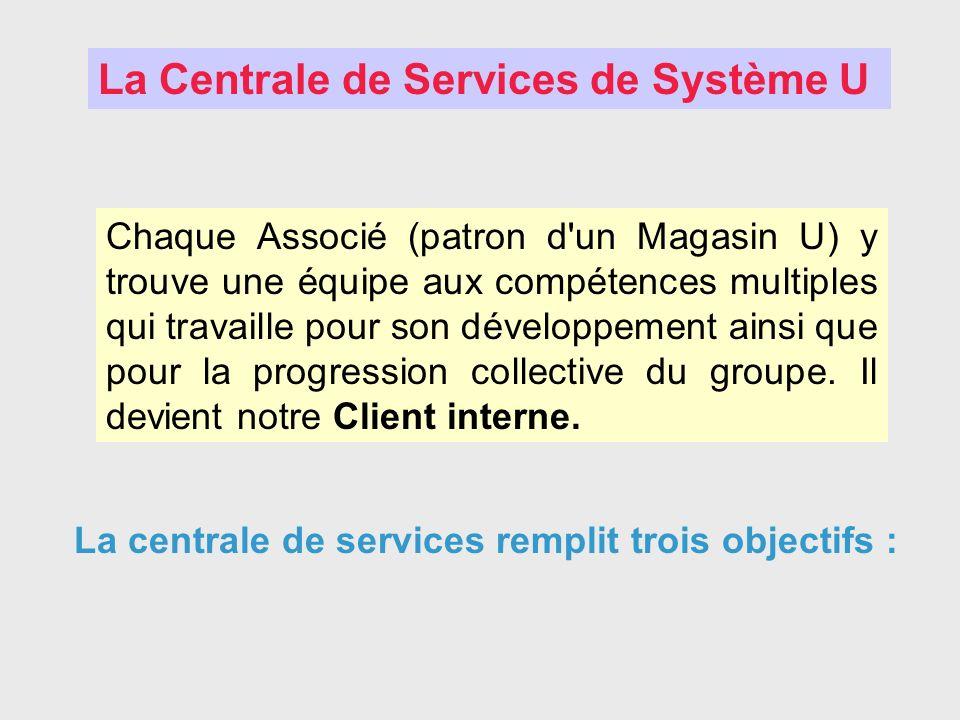 La Centrale de Services de Système U Chaque Associé (patron d'un Magasin U) y trouve une équipe aux compétences multiples qui travaille pour son dével