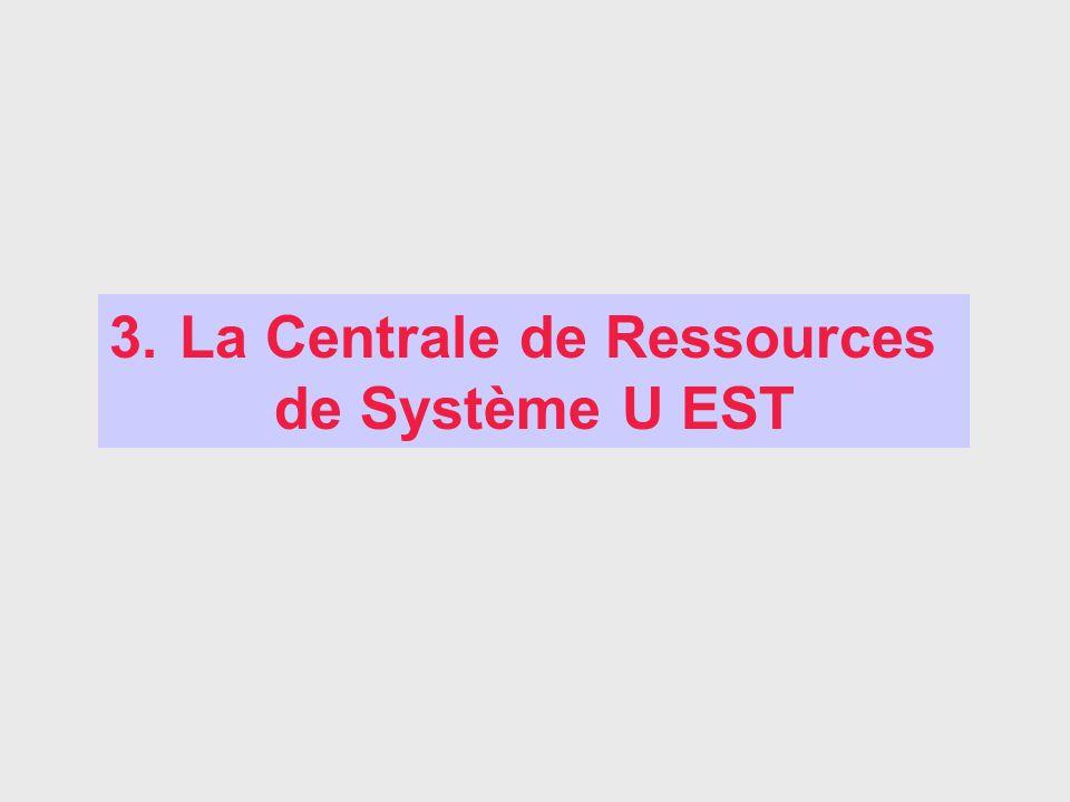3. La Centrale de Ressources de Système U EST