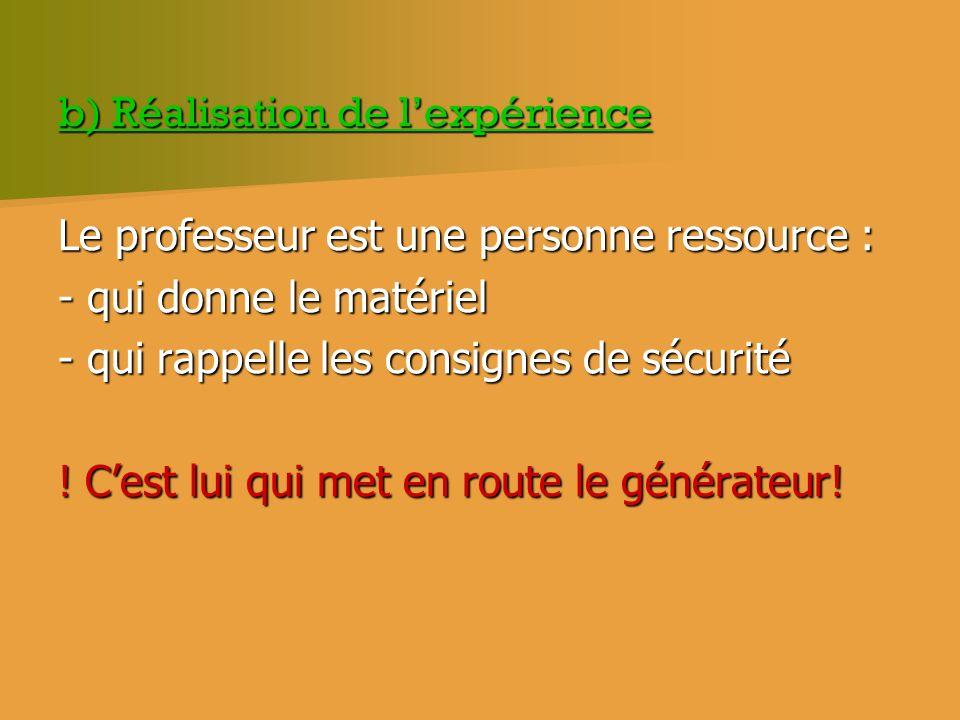b) Réalisation de lexpérience Le professeur est une personne ressource : - qui donne le matériel - qui rappelle les consignes de sécurité ! Cest lui q