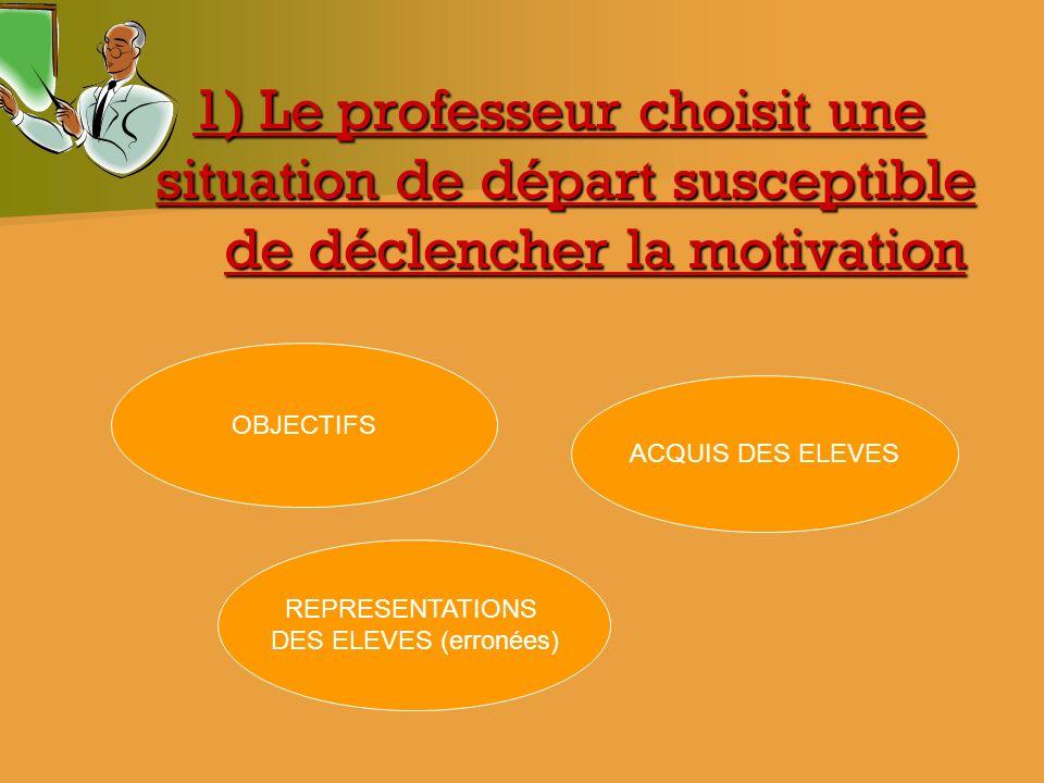 1) Le professeur choisit une situation de départ susceptible de déclencher la motivation 1) Le professeur choisit une situation de départ susceptible