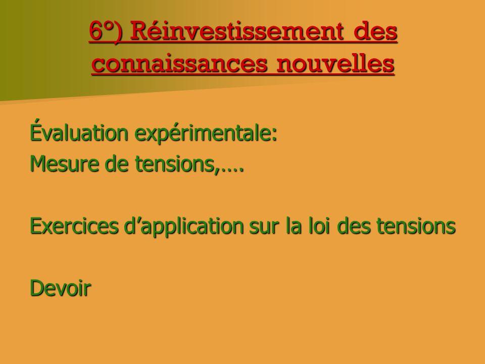 6°) Réinvestissement des connaissances nouvelles Évaluation expérimentale: Mesure de tensions,…. Exercices dapplication sur la loi des tensions Devoir
