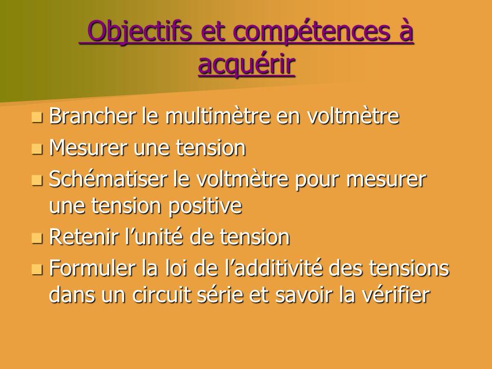 Objectifs et compétences à acquérir Objectifs et compétences à acquérir Brancher le multimètre en voltmètre Brancher le multimètre en voltmètre Mesure