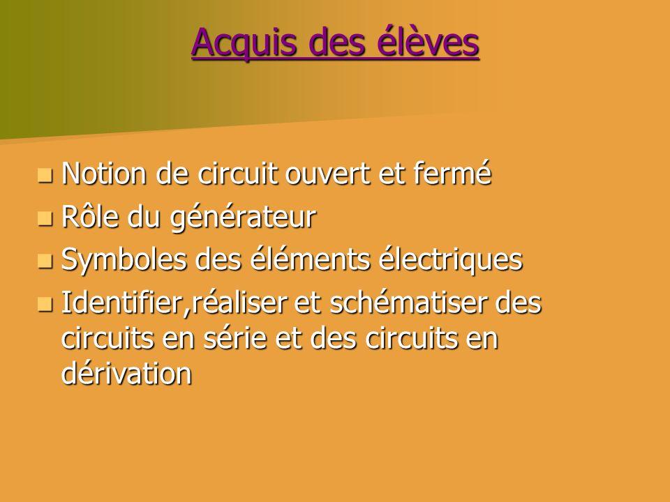 Acquis des élèves Notion de circuit ouvert et fermé Notion de circuit ouvert et fermé Rôle du générateur Rôle du générateur Symboles des éléments élec