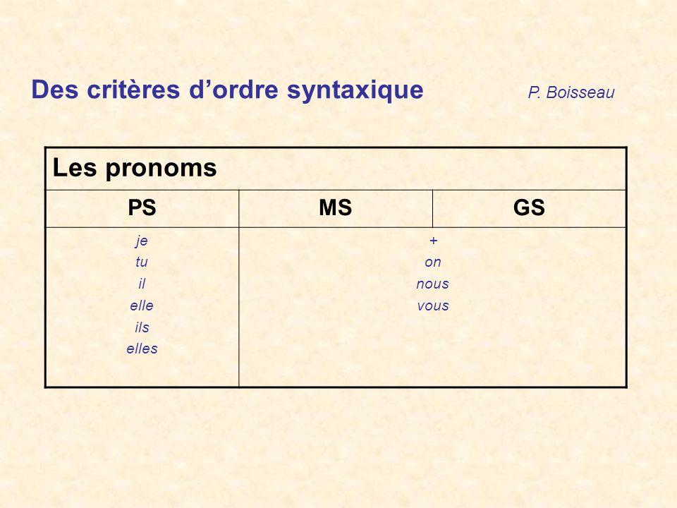 Des critères dordre syntaxique P. Boisseau Les pronoms PSMSGS je tu il elle ils elles + on nous vous