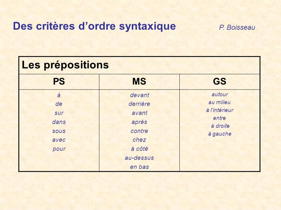 Des critères dordre syntaxique P. Boisseau Les prépositions PSMSGS à de sur dans sous avec pour devant derrière avant après contre chez à côté au-dess