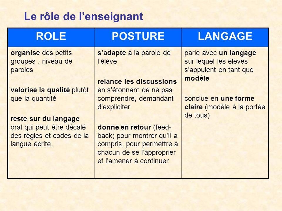 Le rôle de lenseignant ROLEPOSTURELANGAGE organise des petits groupes : niveau de paroles valorise la qualité plutôt que la quantité reste sur du lang