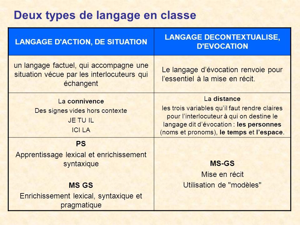 Deux types de langage en classe LANGAGE D'ACTION, DE SITUATION LANGAGE DECONTEXTUALISE, D'EVOCATION un langage factuel, qui accompagne une situation v