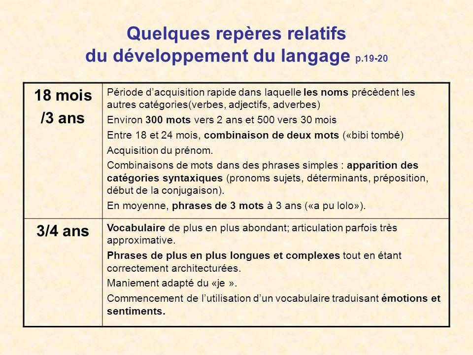 Quelques repères relatifs du développement du langage p.19-20 18 mois /3 ans Période dacquisition rapide dans laquelle les noms précèdent les autres c