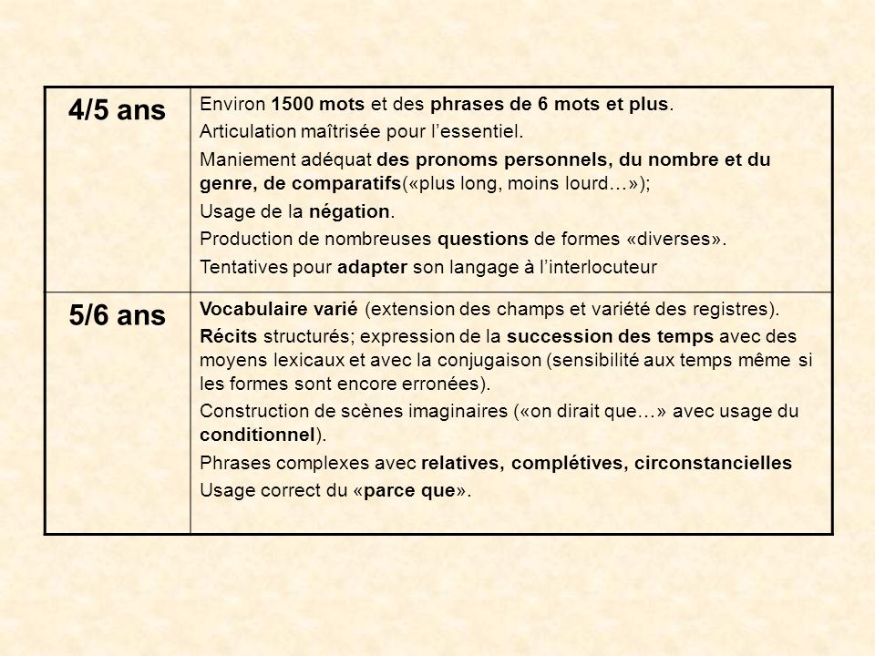Le langage oral : pratiques de classe Ateliers dapprentissage Tutelle Critères Supports contextualisants Rôle de lenseignant