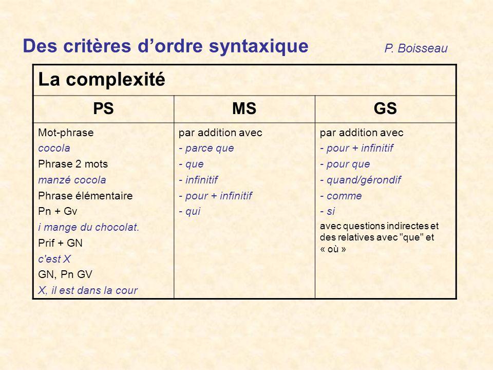 Des critères dordre syntaxique P. Boisseau La complexité PSMSGS Mot-phrase cocola Phrase 2 mots manzé cocola Phrase élémentaire Pn + Gv i mange du cho