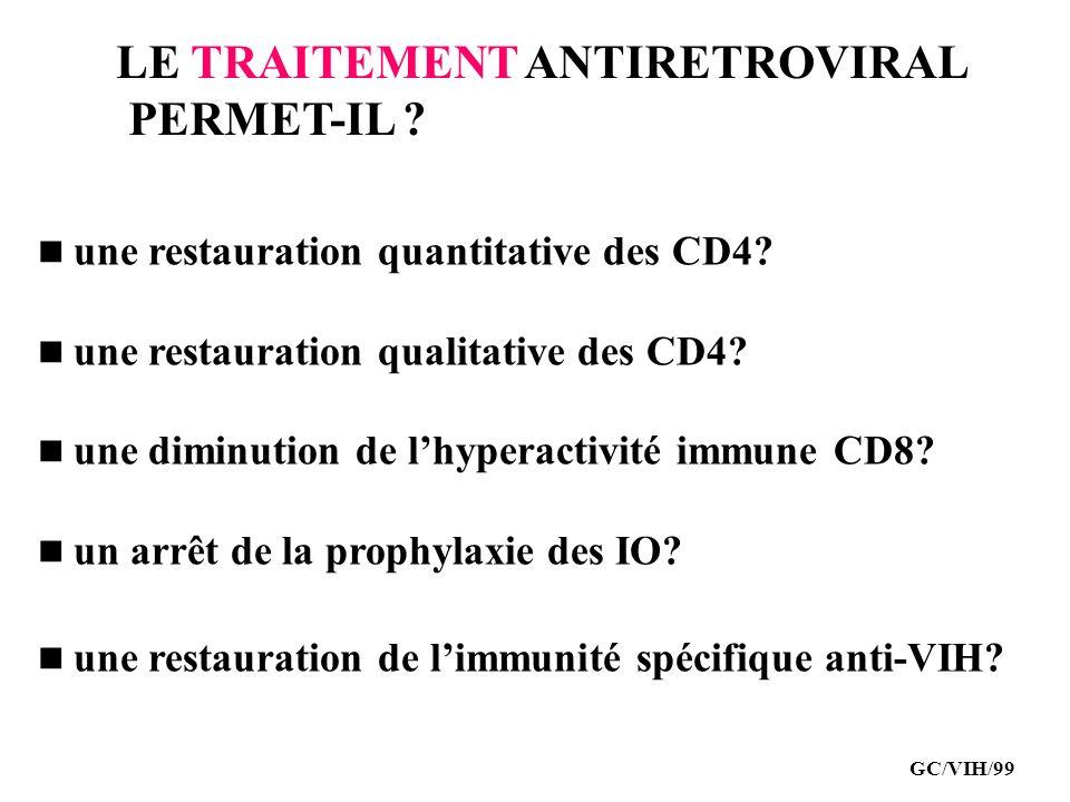 LE TRAITEMENT ANTIRETROVIRAL PERMET-IL ? une restauration quantitative des CD4? une restauration qualitative des CD4? une diminution de lhyperactivité