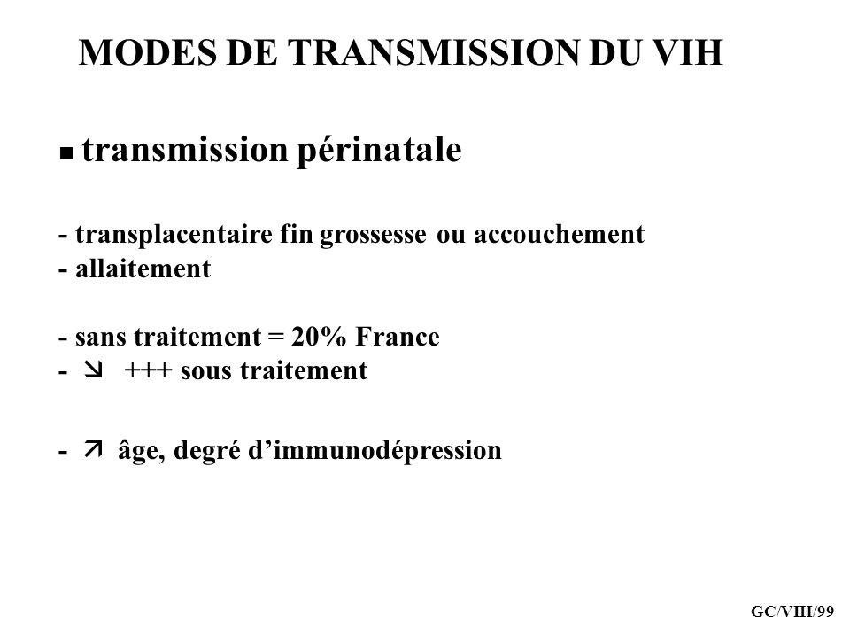 transmission périnatale - transplacentaire fin grossesse ou accouchement - allaitement - sans traitement = 20% France - +++ sous traitement - âge, deg