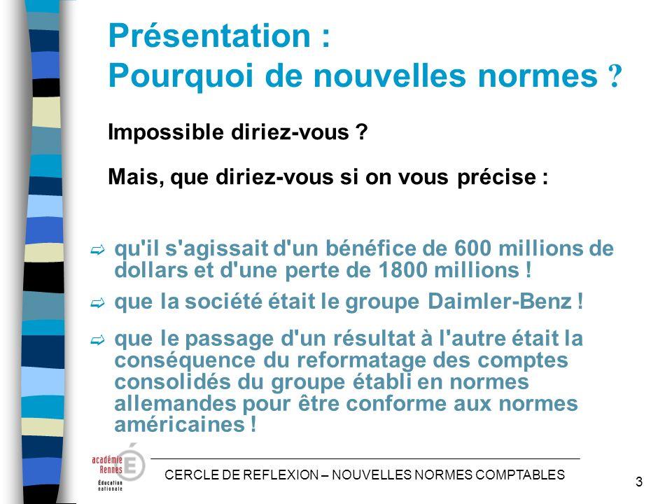 CERCLE DE REFLEXION – NOUVELLES NORMES COMPTABLES 3 Impossible diriez-vous .
