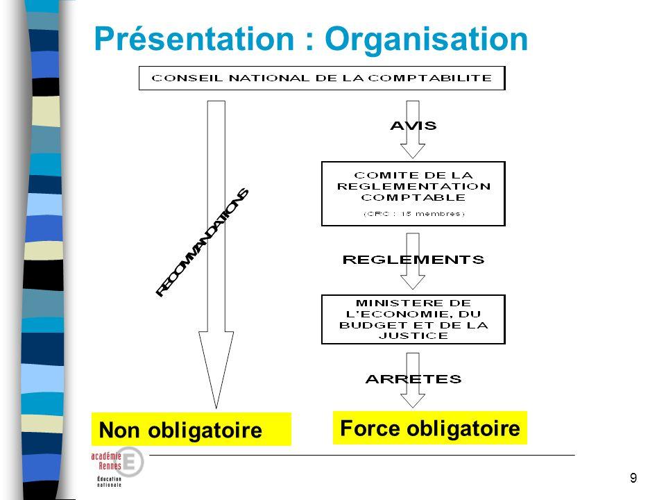 9 Présentation : Organisation Force obligatoire Non obligatoire