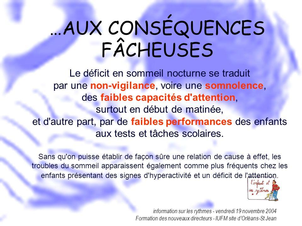 information sur les rythmes - vendredi 19 novembre 2004 Formation des nouveaux directeurs - IUFM site dOrléans-St Jean …AUX CONSÉQUENCES FÂCHEUSES Le