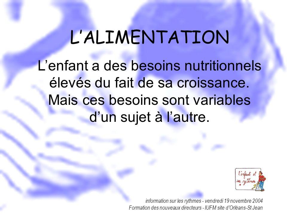 information sur les rythmes - vendredi 19 novembre 2004 Formation des nouveaux directeurs - IUFM site dOrléans-St Jean LALIMENTATION Lenfant a des bes