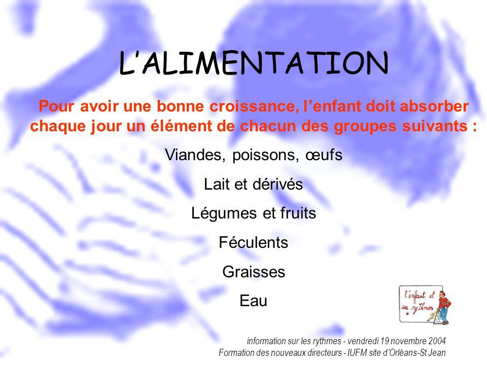 information sur les rythmes - vendredi 19 novembre 2004 Formation des nouveaux directeurs - IUFM site dOrléans-St Jean LALIMENTATION Pour avoir une bo