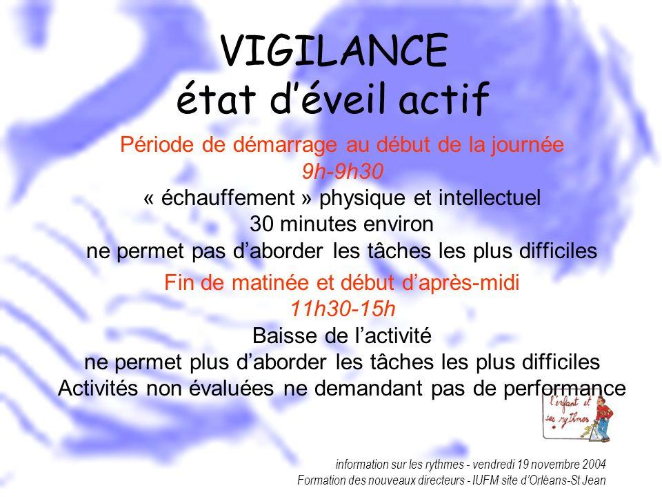 information sur les rythmes - vendredi 19 novembre 2004 Formation des nouveaux directeurs - IUFM site dOrléans-St Jean VIGILANCE état déveil actif Pér