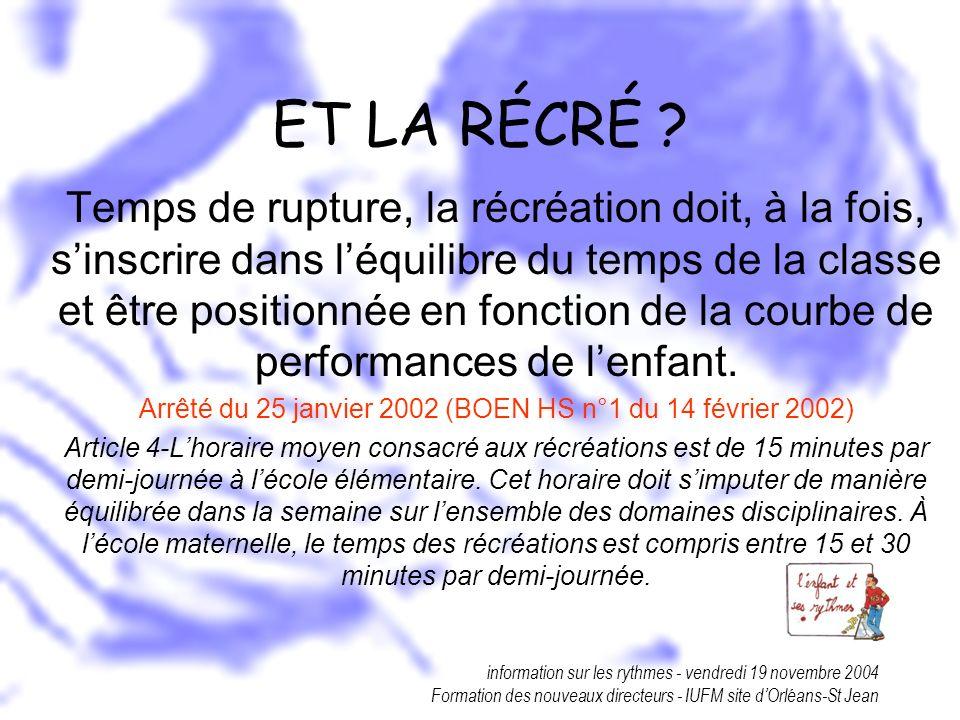 information sur les rythmes - vendredi 19 novembre 2004 Formation des nouveaux directeurs - IUFM site dOrléans-St Jean ET LA RÉCRÉ ? Temps de rupture,