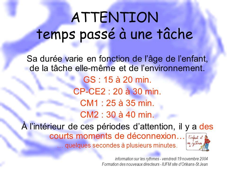 information sur les rythmes - vendredi 19 novembre 2004 Formation des nouveaux directeurs - IUFM site dOrléans-St Jean ATTENTION temps passé à une tâc