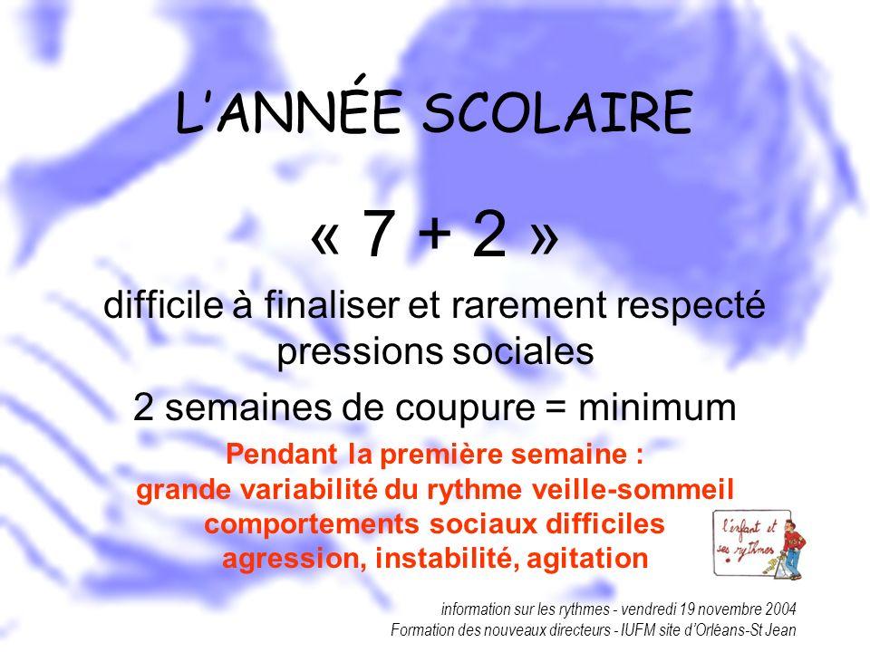 information sur les rythmes - vendredi 19 novembre 2004 Formation des nouveaux directeurs - IUFM site dOrléans-St Jean LANNÉE SCOLAIRE « 7 + 2 » diffi
